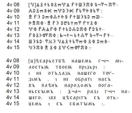 Kyjevské listy.