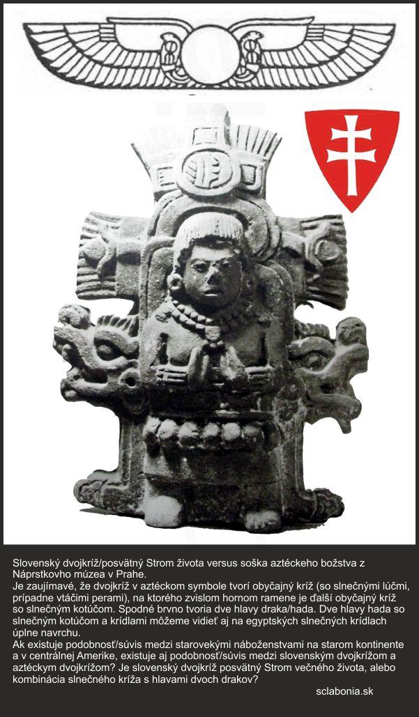 Porovnanie slovenského dvojkríža a aztéckeho dvojkríža s dračími hlavami.
